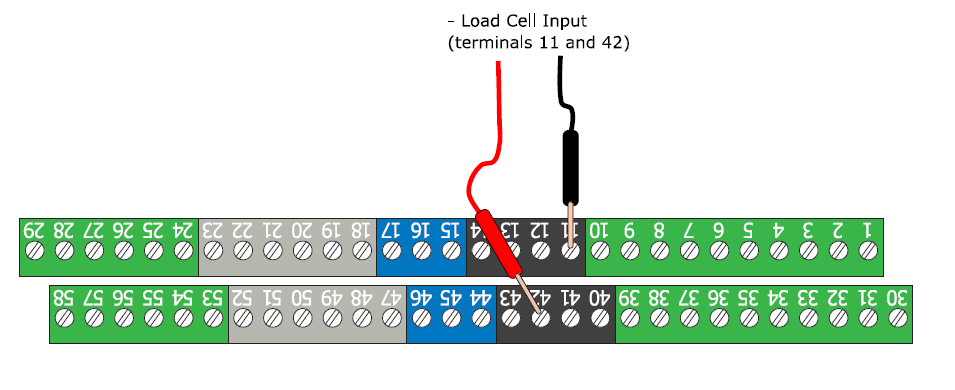 - Load Cell Input (terminals 11 and 42) Checking Z4 Load Cell Inputs